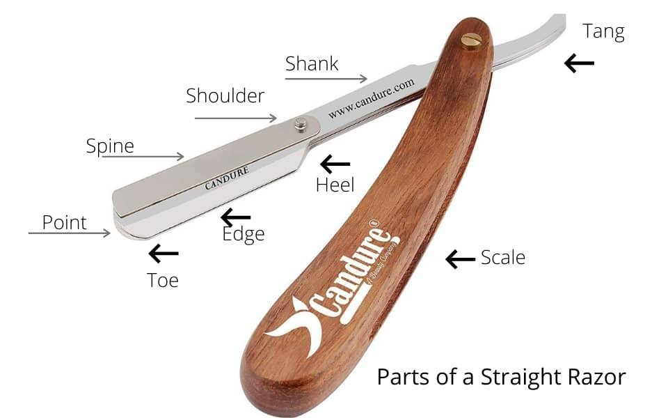 cutthroat razor name of parts