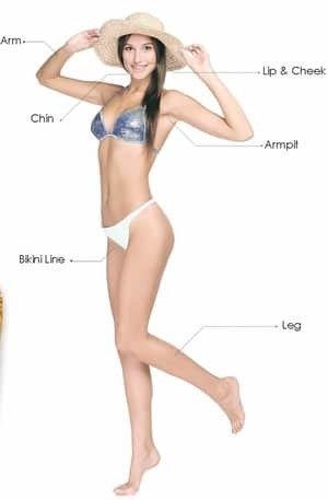 common areas for hair removal